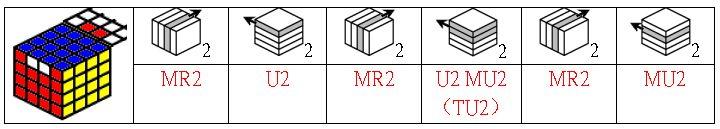 4阶对楞换