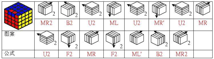 4阶单边翻楞