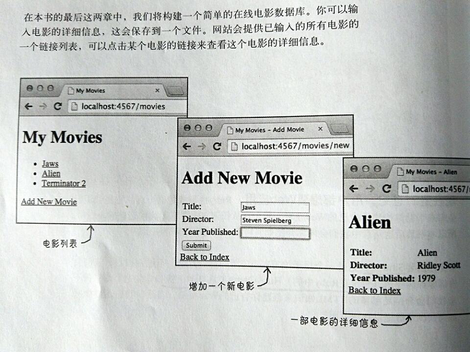 一个 Web 例子